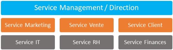 digitalisation-service-PME