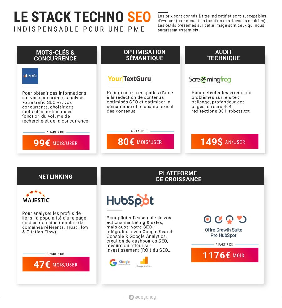 outils-SEO-stack-techno