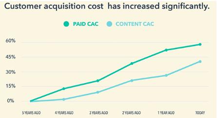 cout-acquisition-client