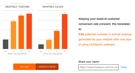 roi-calculator-hubspot