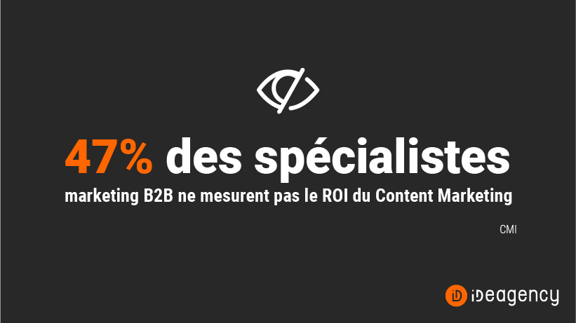 statistiques-specialistes-content-marketing-B2B