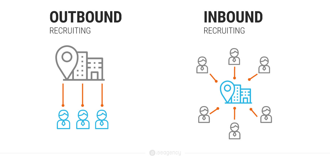 différence entre inbound recruiting et outbound recruiting