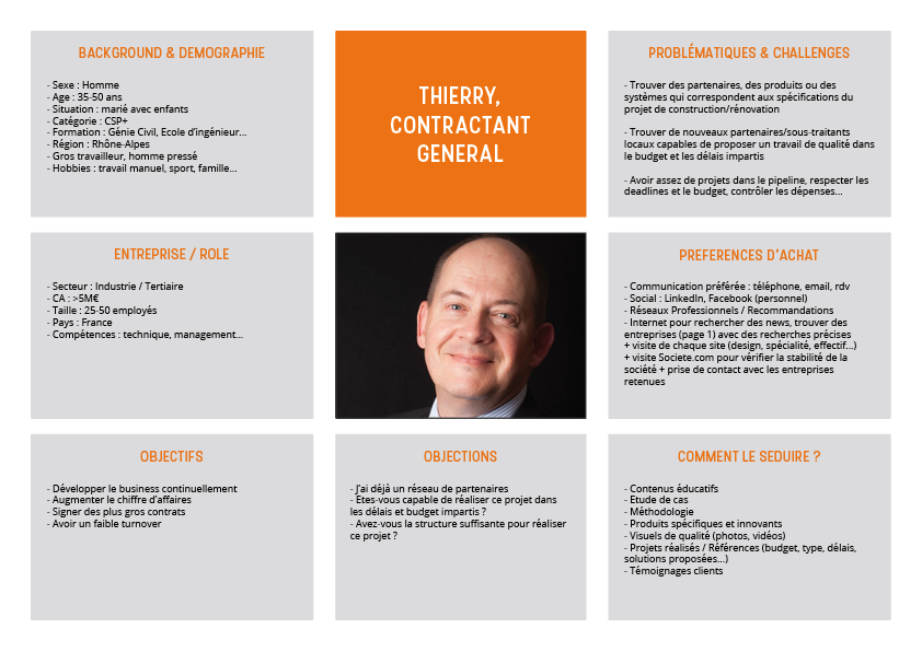 ideagency-buyer-persona-thierry-contractant.png
