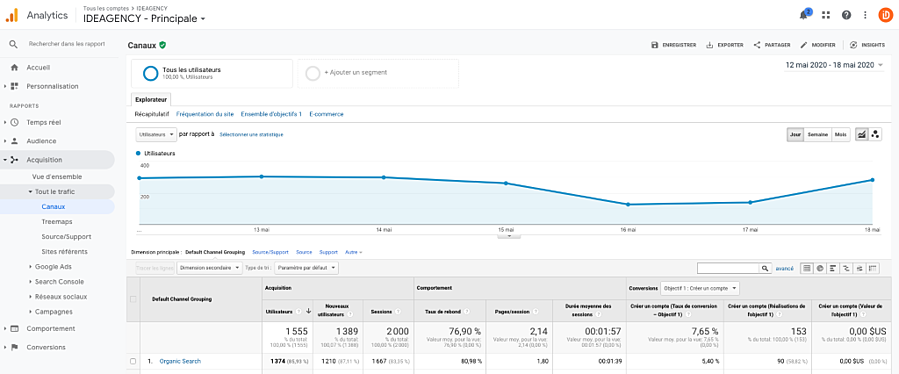 outils-seo-google-analytics