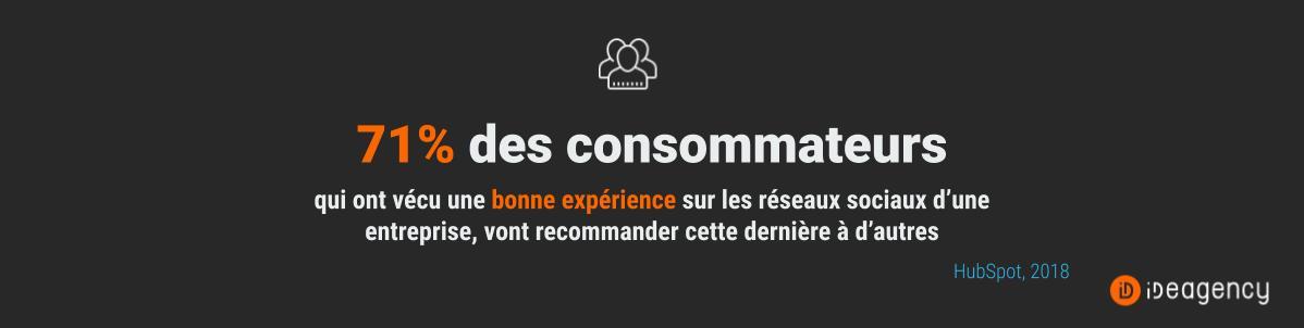 recommandation-social-media